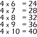 Multiplication Tables 5.0.0 for Android