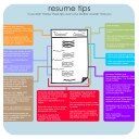 Resume Tips 1.0 for Android