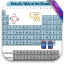 Periodic Table With Names 1.0 for Android