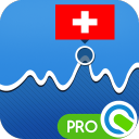Stock Quotations Switzerland Pro 2.3.1.5 for Android