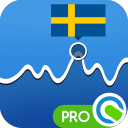 Stock Quotations Sweden Pro 2.3.1.5 for Android