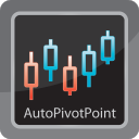 Auto Pivot Point 2.0 for Android